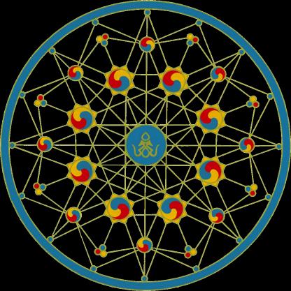 Dzogchen Community Mandala Logo